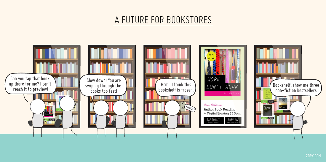 future for bookstores
