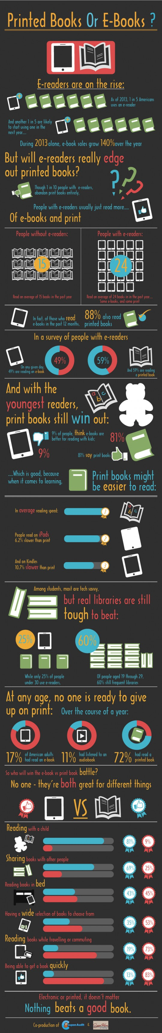 With-or-without-ereaders-540x3433
