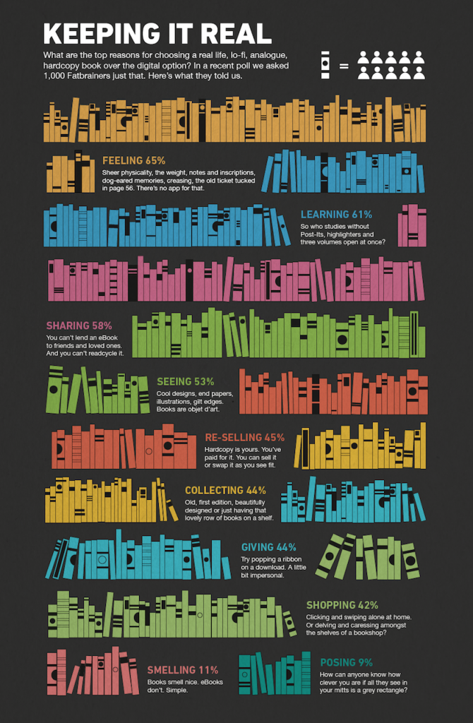 Top-reasons-to-choose-a-print-book-infographic1